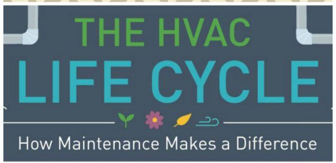 HVAC-Life-Cycle-Title