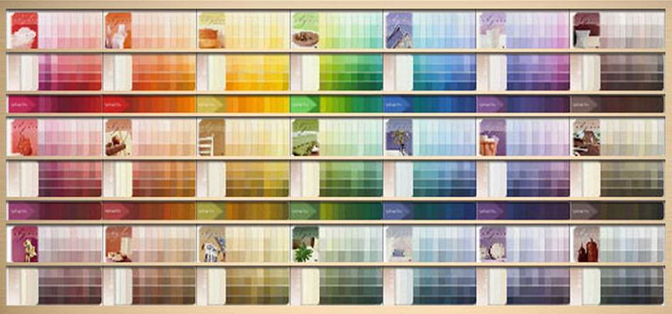 paint colors - Choosing Paint Colors For Rooms