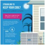 Struggling to Keep Cool?