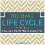 The HVAC Life Cycle & The Maintenance Difference
