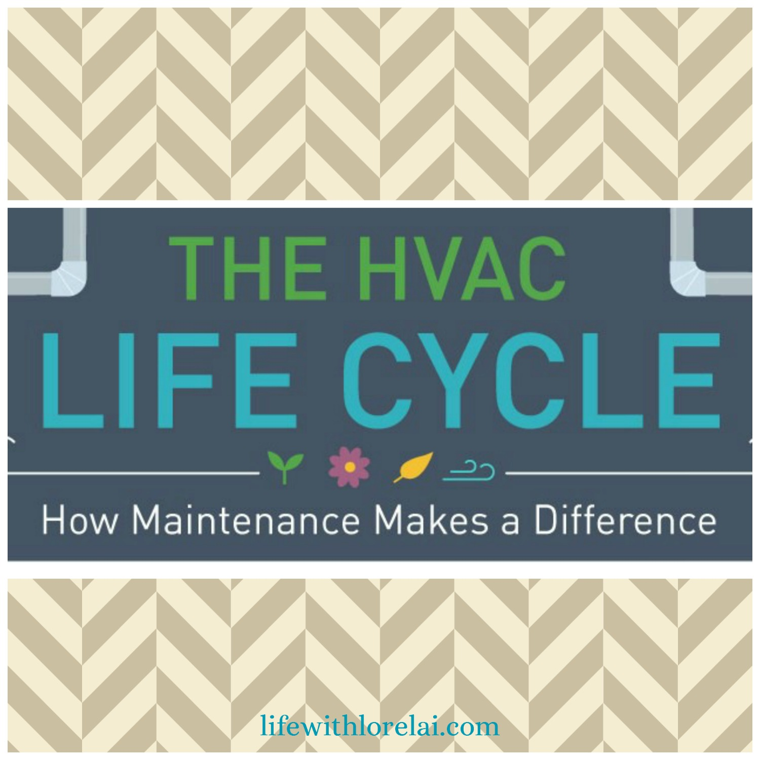 HVAC-Life-Cycle-Title